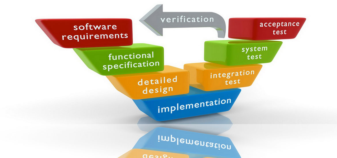 software solutions websites development